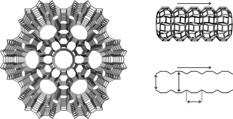 A) Zeolite L framework projected along the c-axis; B) side