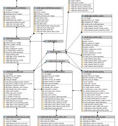 er model for building physics module occupancy module 3 2 4 [ 850 x 1104 Pixel ]
