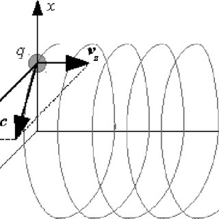 (PDF) Maxwell's Equations and Occam's Razor