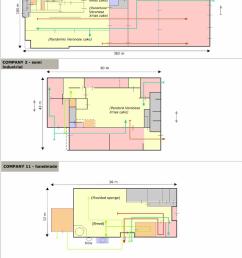 diagrammatic plans of building types [ 829 x 1191 Pixel ]