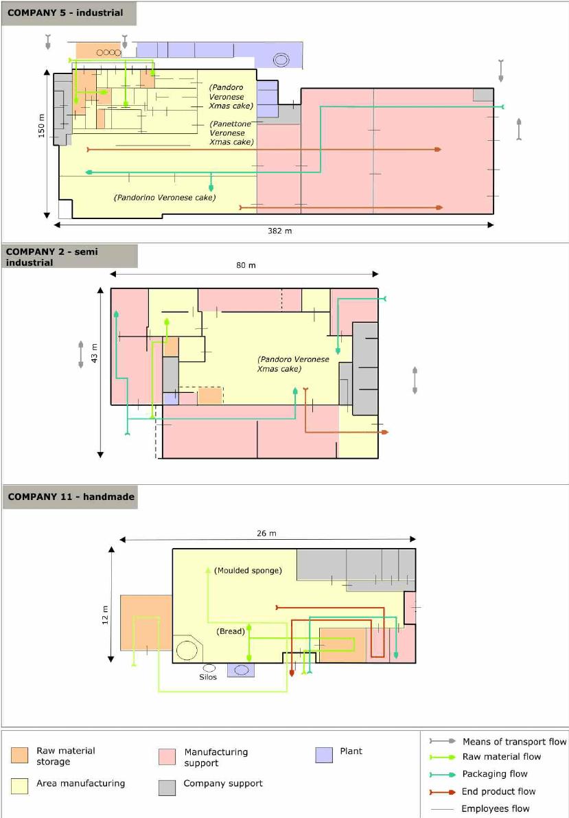 medium resolution of diagrammatic plans of building types