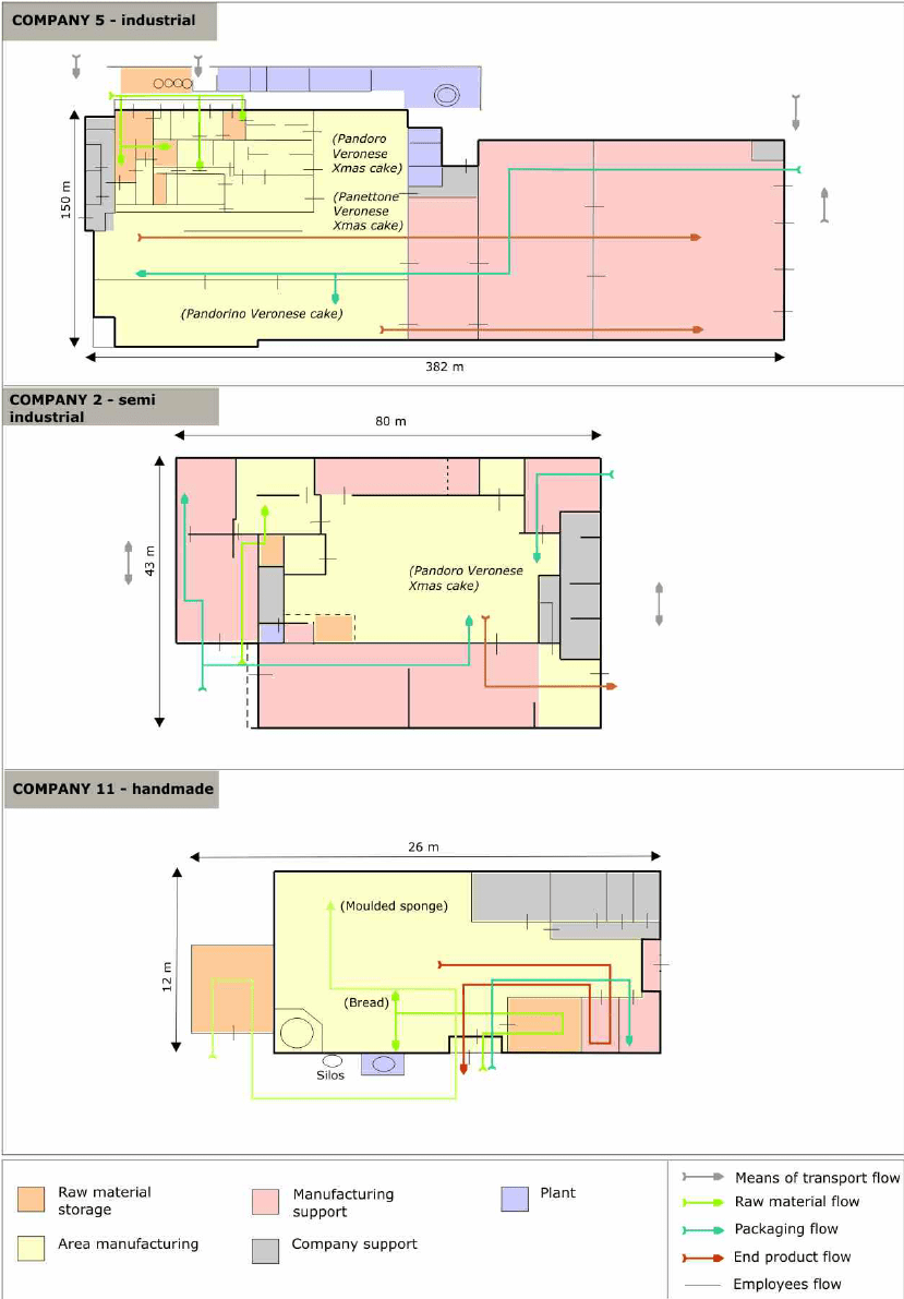 hight resolution of diagrammatic plans of building types