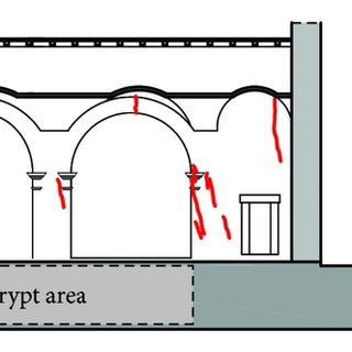 Mechanisms involving the façade macroelement. (a