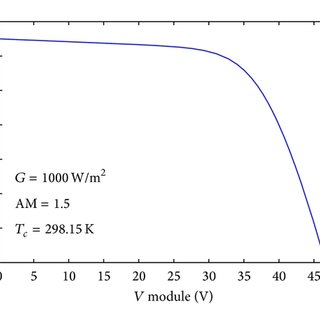 The one diode model for a p-n-junction solar cell