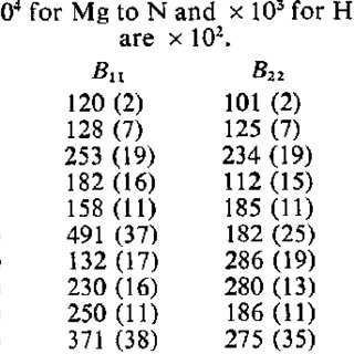 (PDF) Hydrogen bonding in the crystalline state