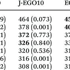 (PDF) Tailoring fluorescent strigolactones for in vivo