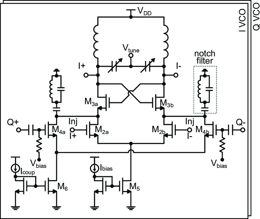 7: Circuit schematic of the 60 GHz SHIL-QVCO [Raczkowski12