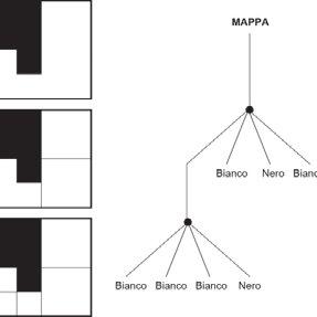 (PDF) Manuale ArcGIS 10