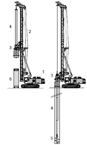 Drilling Technologies for Offshore Foundation Engineering