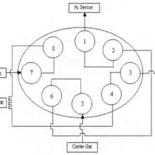 Schematic of fixture for welding three-layer honeycomb