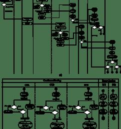 uml activity diagram of the production process  [ 850 x 1072 Pixel ]