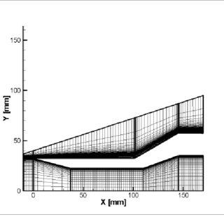 Dimensions of the rectangular/triangular long/short VGs