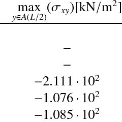 (PDF) Analytical derivation of a general 2D non-prismatic