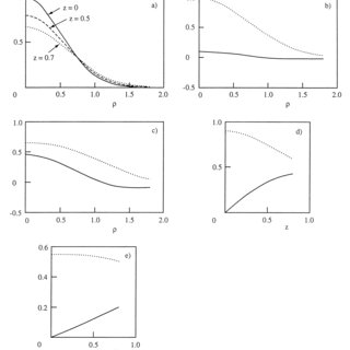 (PDF) The generalized Laguerre polynomials, the associated
