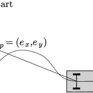 (PDF) WMR control via dynamic feedback linearization