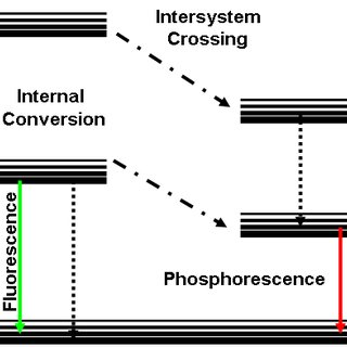 (PDF) Three-Dimensional Image Restoration in Fluorescence