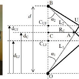 (PDF) An analytical solution for the inverse kinematics of