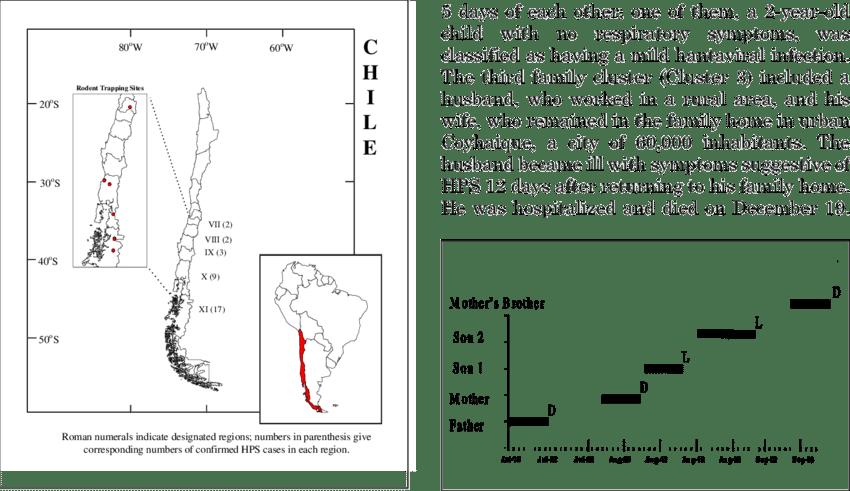 Geographic distribution of hantavirus pulmonary syndrome cases ...