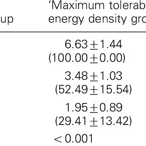 (PDF) Comparison of different energy densities of