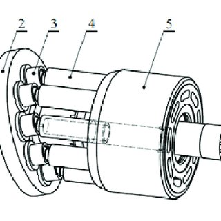 Construction of axial piston pump with swinging swash