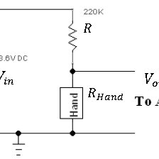 ADC Output OUT, a measure of EDR, for visual stimulus