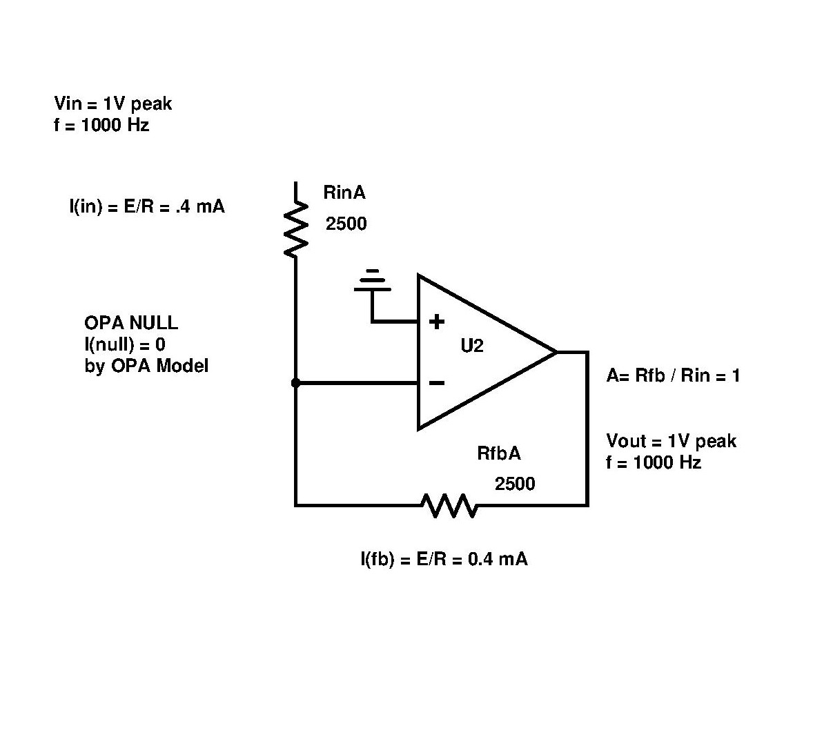 What is a proper Analysis of this Variant OPA Diode Limiter