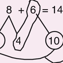 (PDF) Effective Pedagogy in Mathematics/Pàngarau