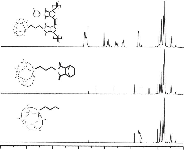 H NMR spectra of (a) aminopropyl heptacyclopentyl POSS, (b