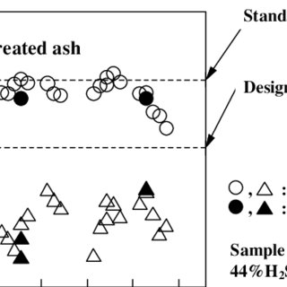 (PDF) Application of Bioassays for the Detection of