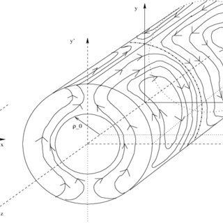 (PDF) Active Endcap Transverse Gradient Coil Design for