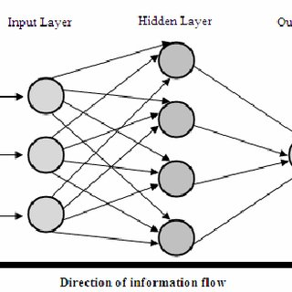 (PDF) Multi-criteria inventory classification through