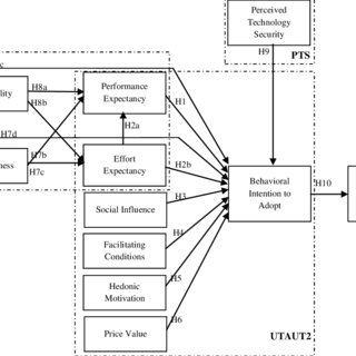 (PDF) Mobile payment: Understanding the determinants of