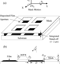 a schematic diagram of the mask and substrate assembly b cross sectional view of the [ 835 x 1051 Pixel ]
