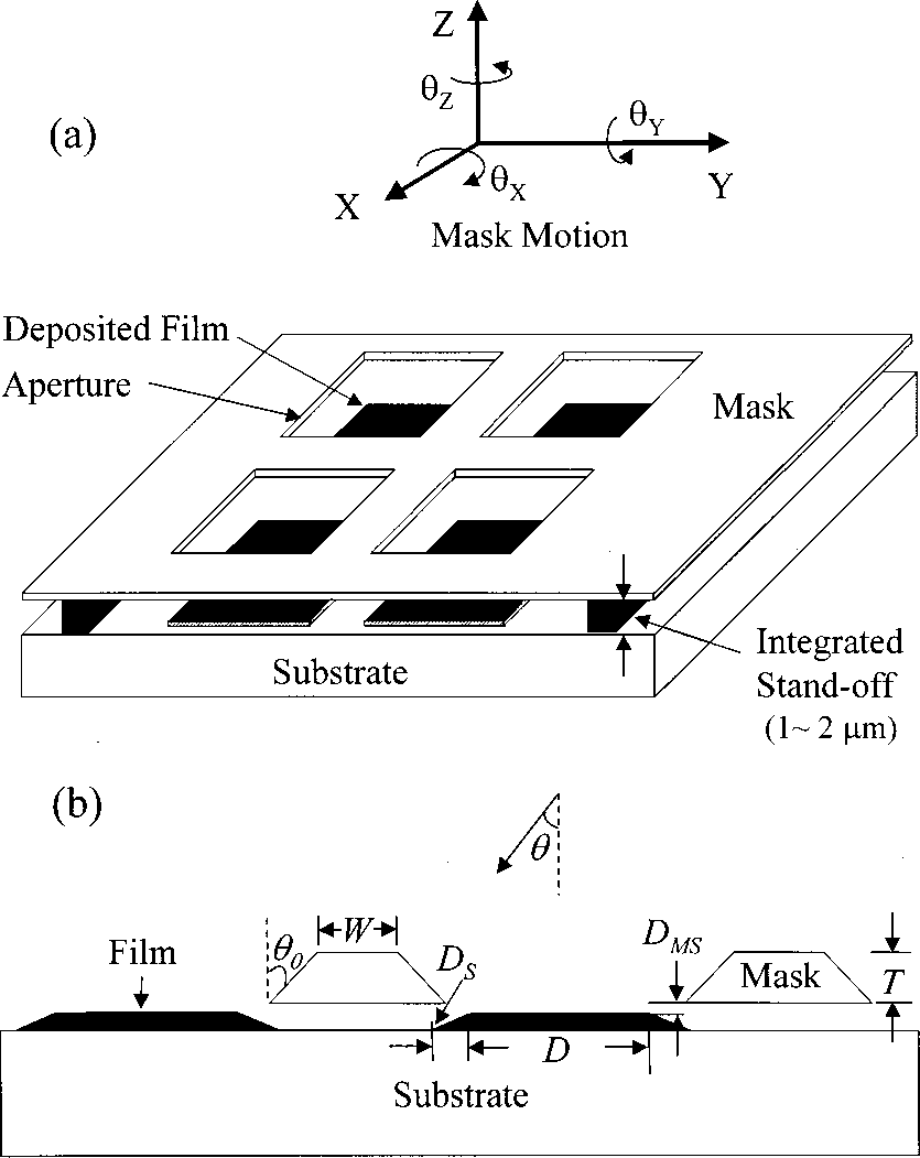 hight resolution of a schematic diagram of the mask and substrate assembly b cross sectional view of the