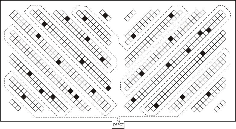 8 Picking route example (S-shape policy) in a chevron