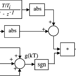 (PDF) DC MOTOR POSITION CONTROL BY DISCRETE-TIME VARIABLE