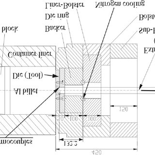 (PDF) Measurement of temperature on the bearing surface of
