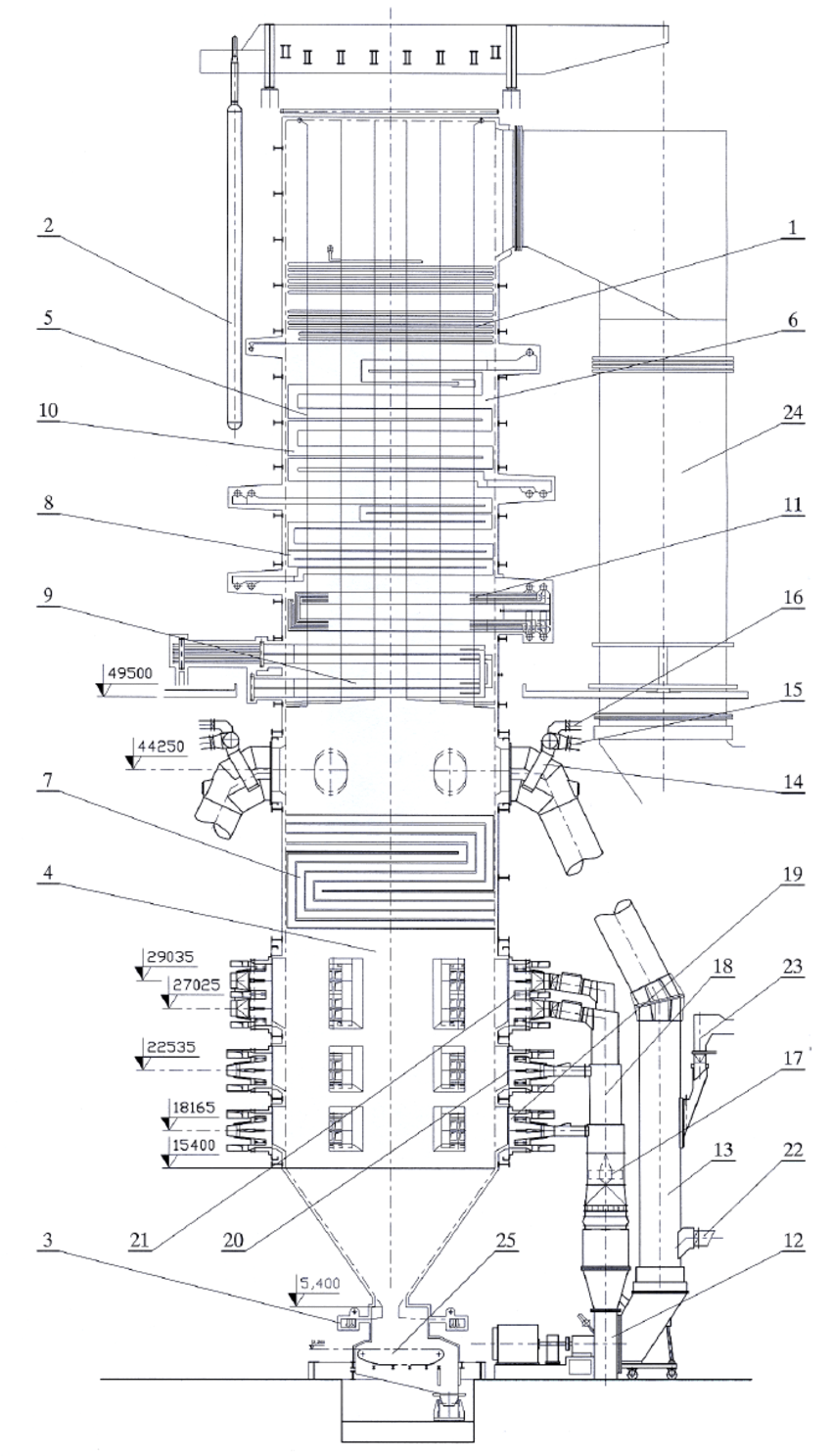 Disposition of the steam boiler in TP Kostolac B: 1