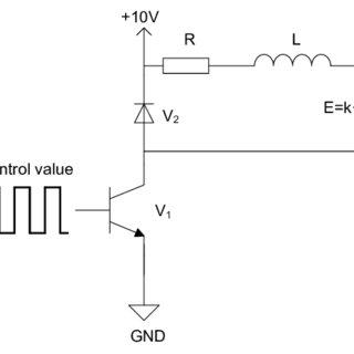 Block diagram of sine wave generator and analog read