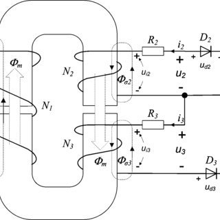 (PDF) Magnetic Core Model of a Midfrequency Resistance