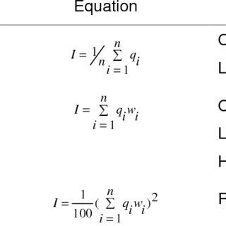 (PDF) Development of a Water quality index for Estuarine