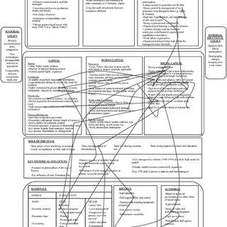(PDF) The tick description and comparison of societal