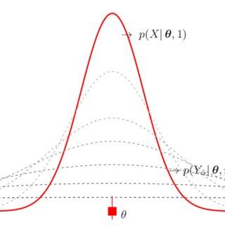 (PDF) Exact minimax estimation of the predictive density