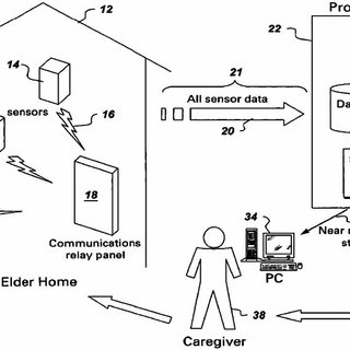 Block diagram of the handheld Microphone Module