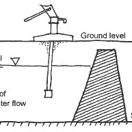 (PDF) GUIDELINES FOR AUGMENTATION OF GROUNDWATER RESOURCES