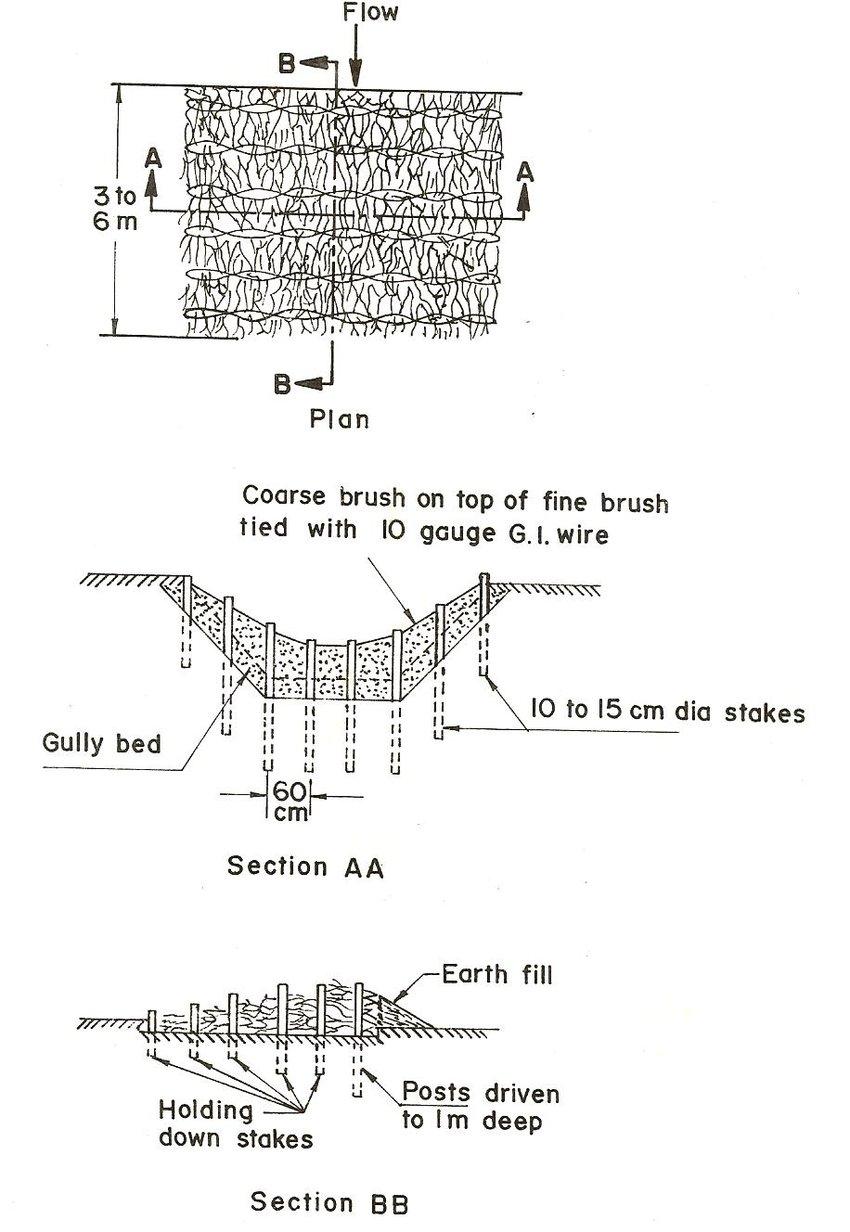 hight resolution of single post row check dam