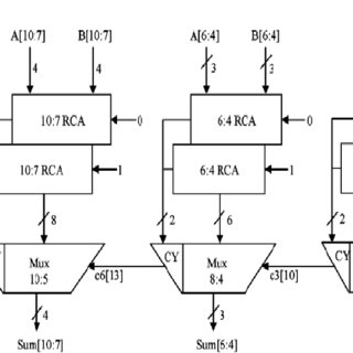 Schematic diagram of the ultrasonic spot welding process