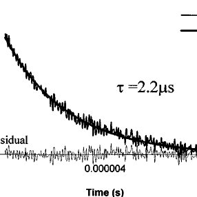(PDF) External quantum efficiency of single porous silicon