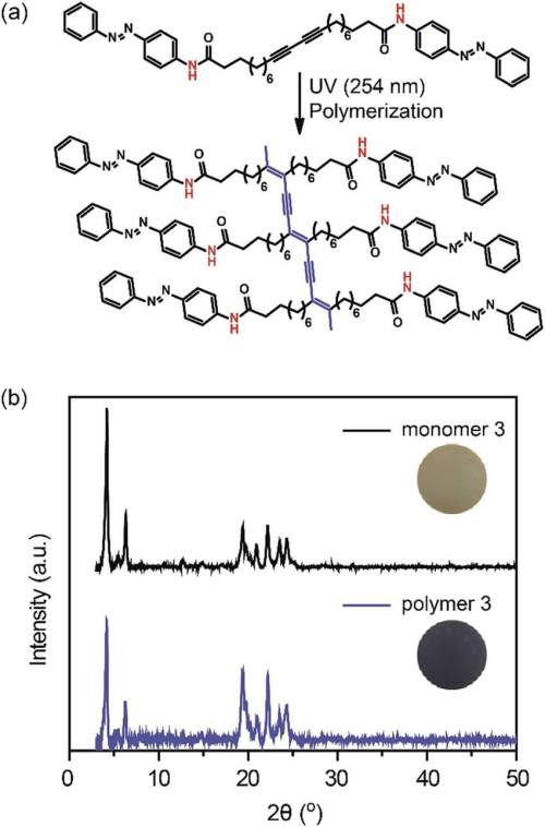 small resolution of  a a schematic photopolymerization of monomer 3 and the structure of polymer 3 with