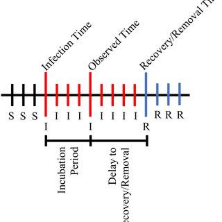 (PDF) Parameterizing Spatial Models of Infectious Disease